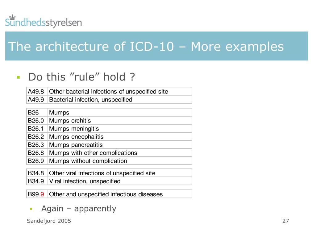 The architecture of ICD-10 – More examples