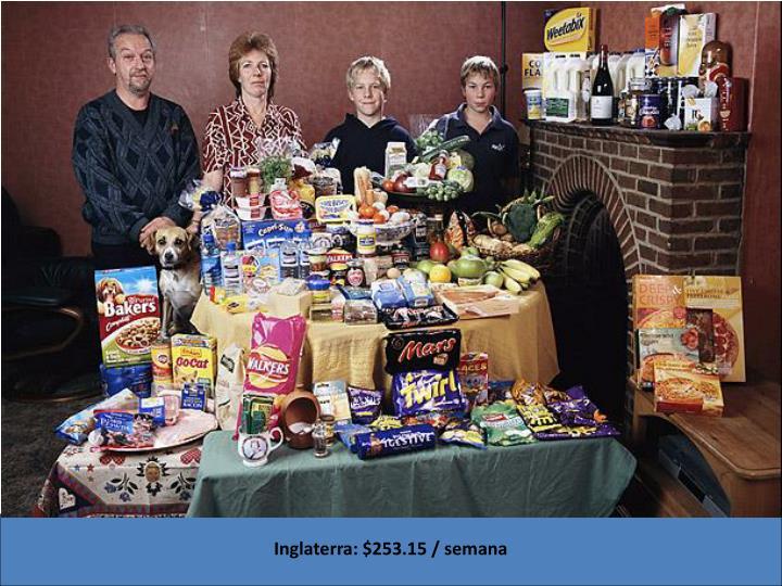 Inglaterra: $253.15 / semana