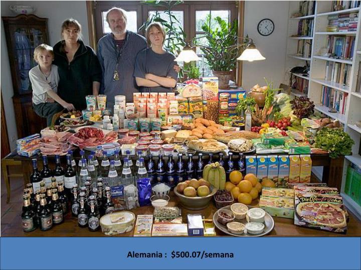 Alemania : $500.07/semana