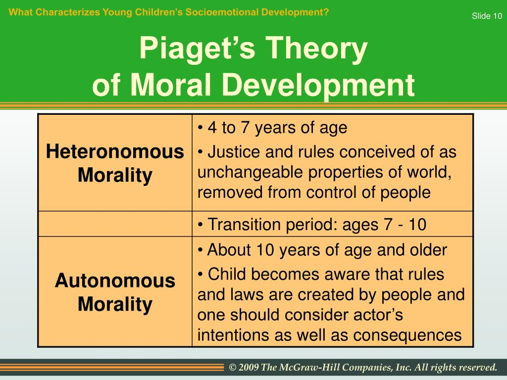 analysis of moral development in young children Who holds the responsibility for moral development of children moral study and analysis of moral development of a very young child brings.