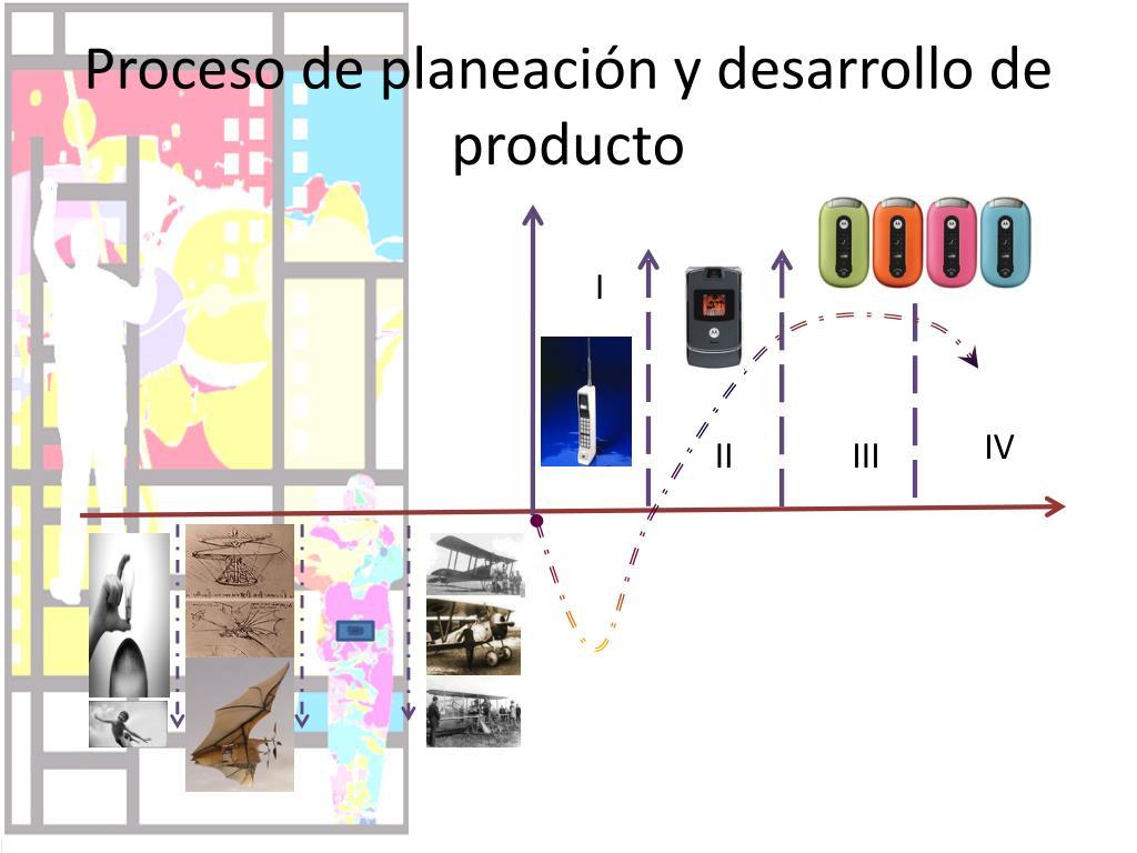 Proceso de planeación y desarrollo de producto