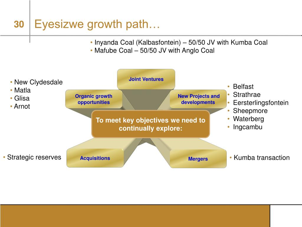 Eyesizwe growth path…