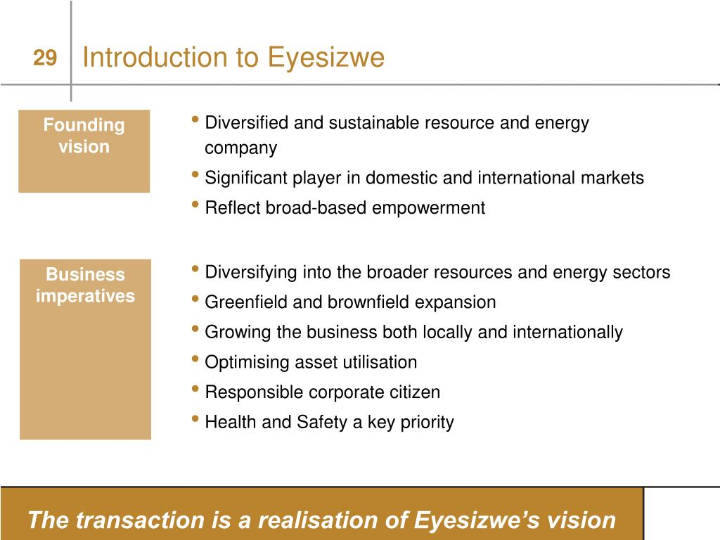 Introduction to Eyesizwe