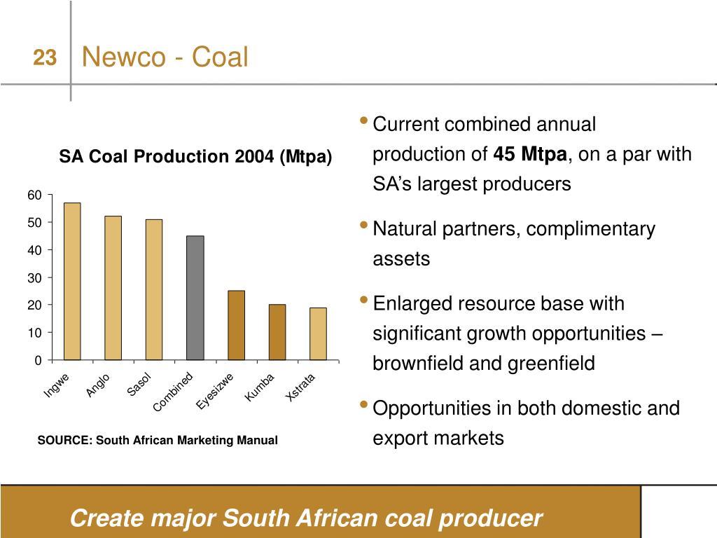 Newco - Coal