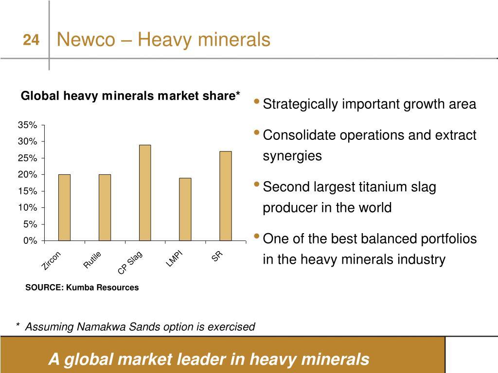 Newco – Heavy minerals
