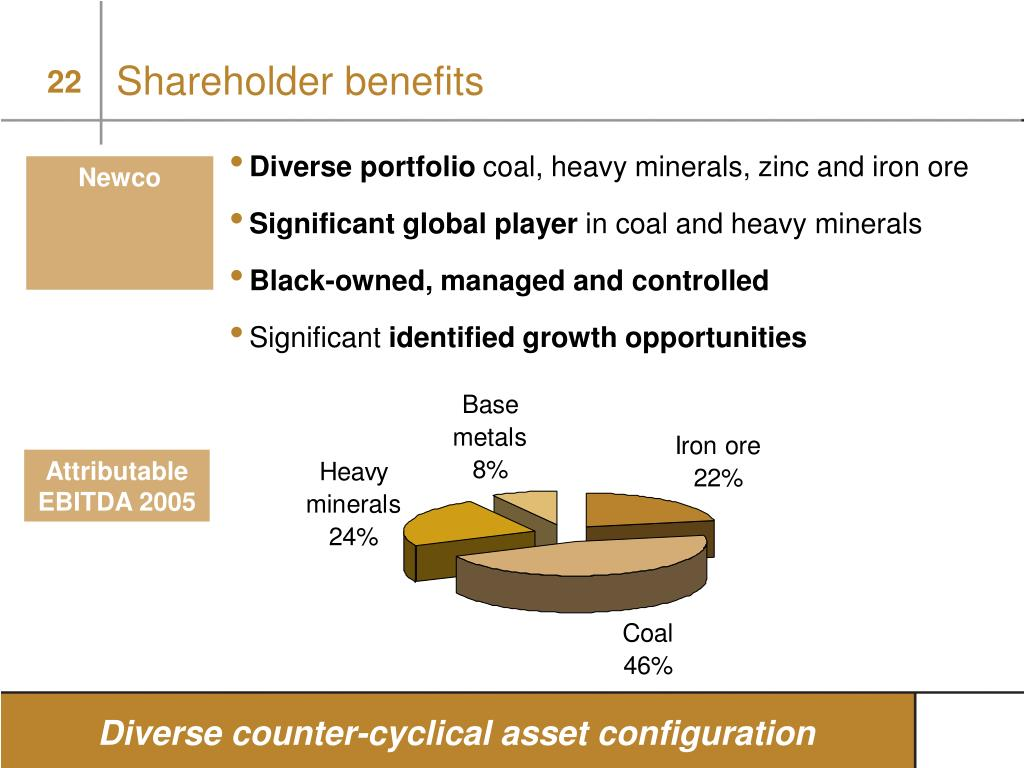 Shareholder benefits