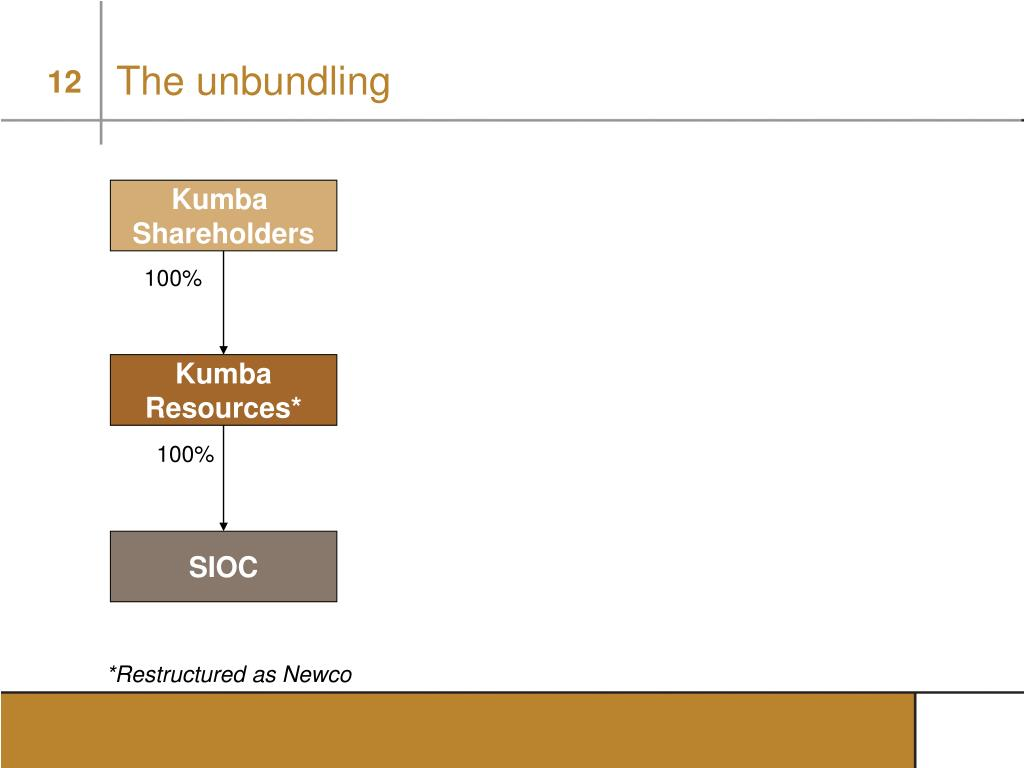 The unbundling