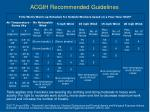 acgih recommended guidelines