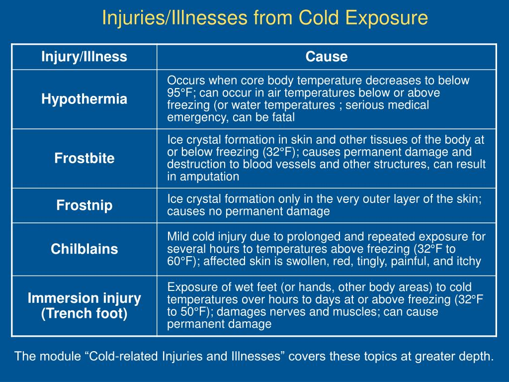 Injuries/Illnesses from Cold Exposure