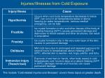 injuries illnesses from cold exposure19