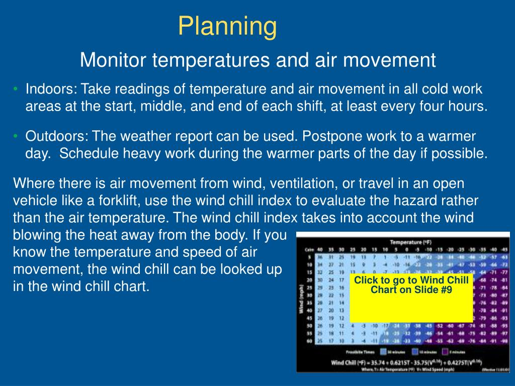 Monitor temperatures and air movement