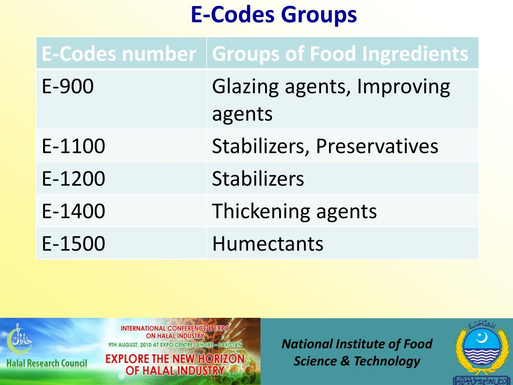 E-Codes Groups