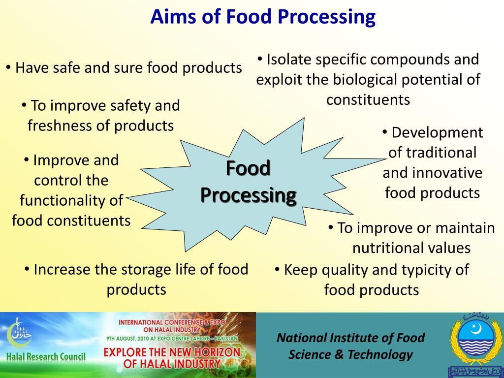 Aims of Food Processing