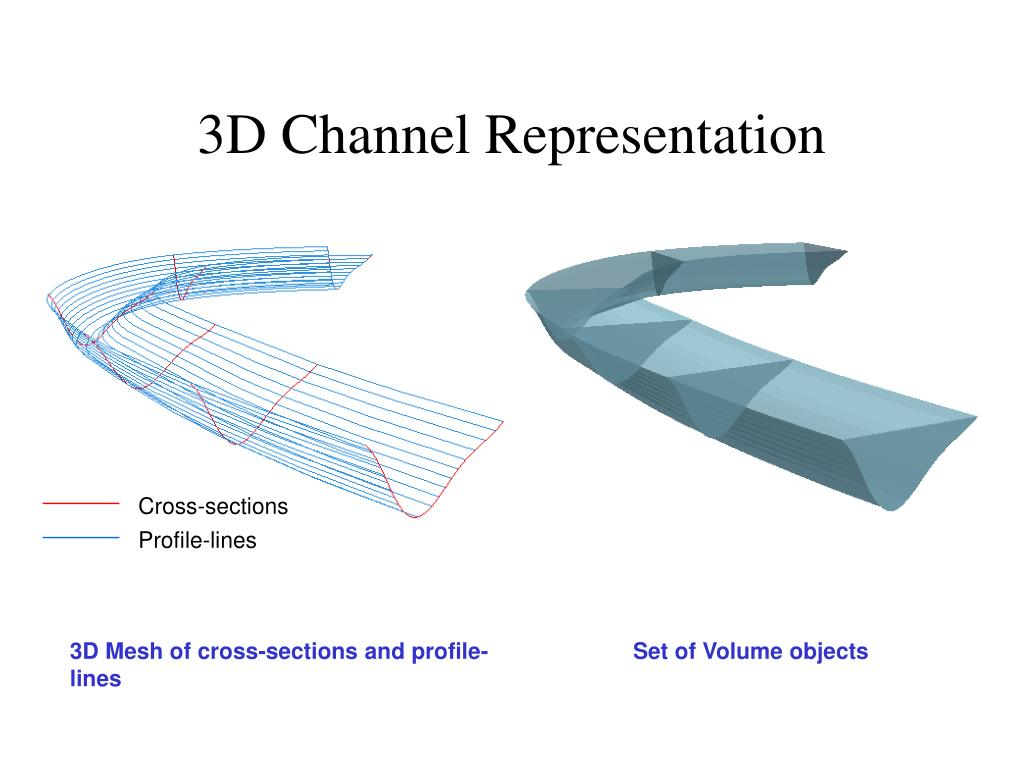 3D Channel Representation
