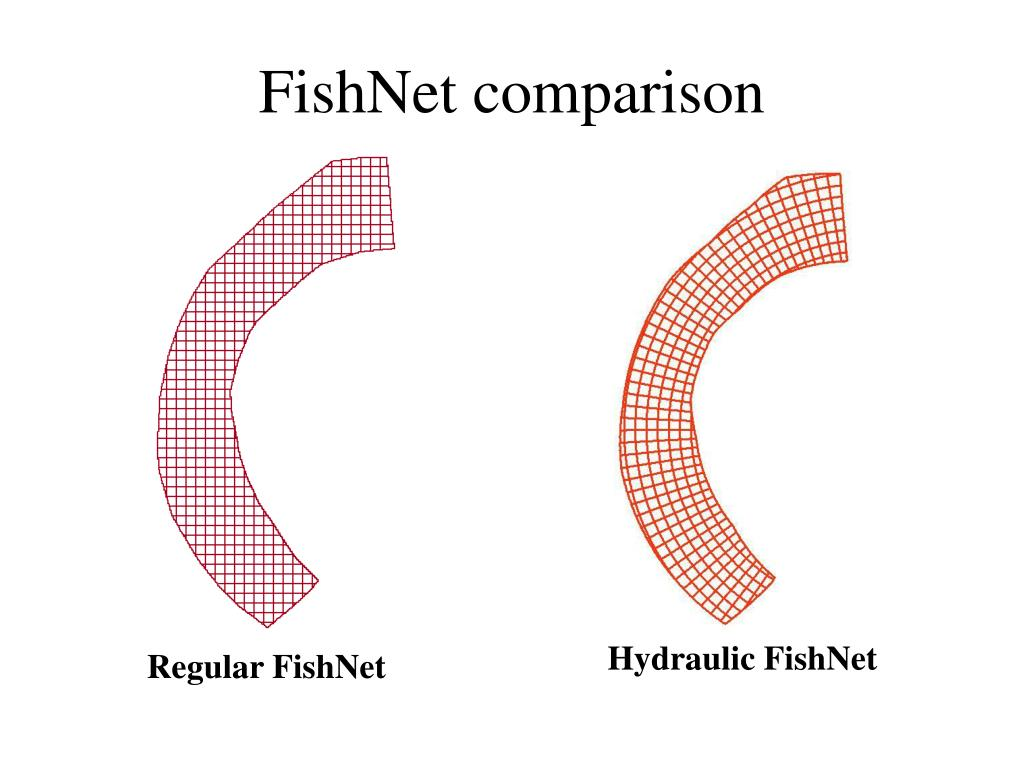 FishNet comparison