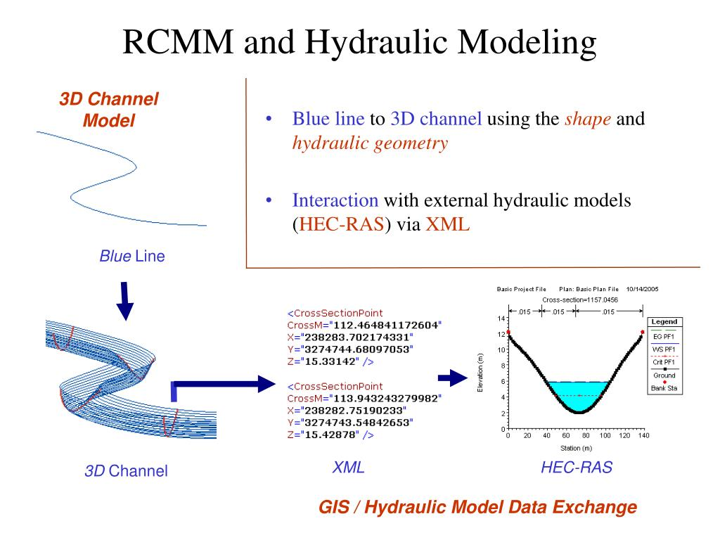 RCMM and Hydraulic Modeling