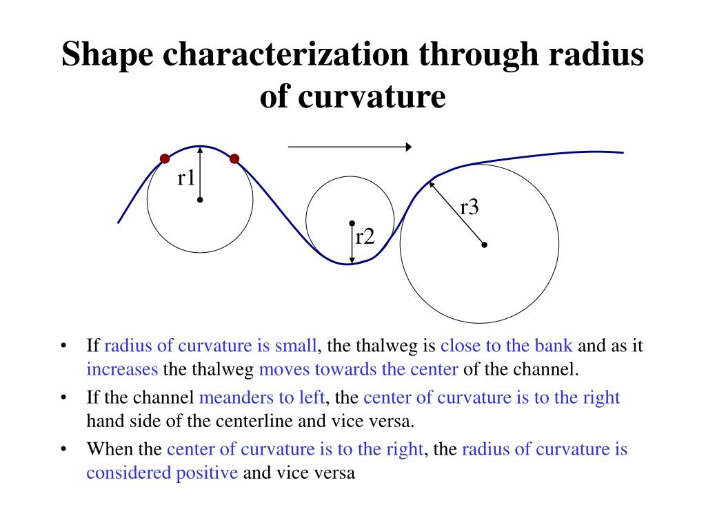 Shape characterization through radius of curvature