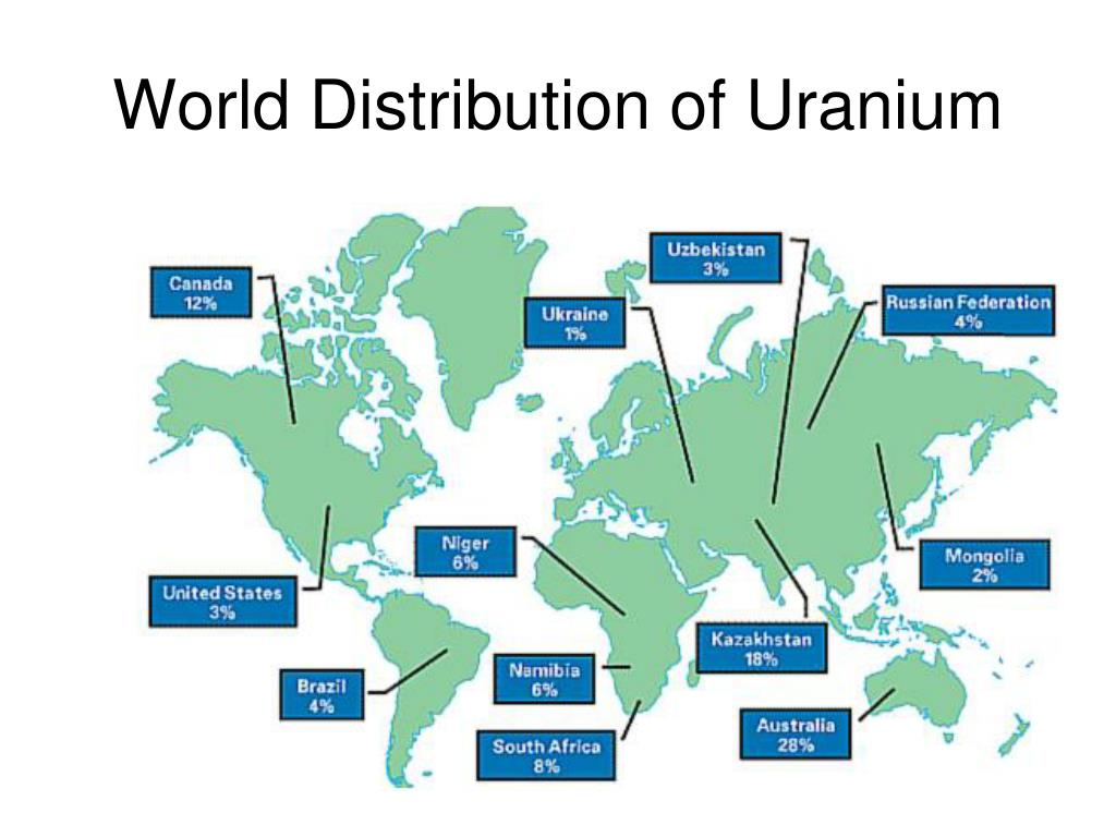 World Distribution of Uranium
