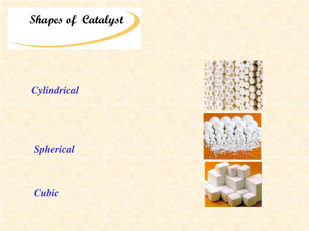 Shapes of  Catalyst