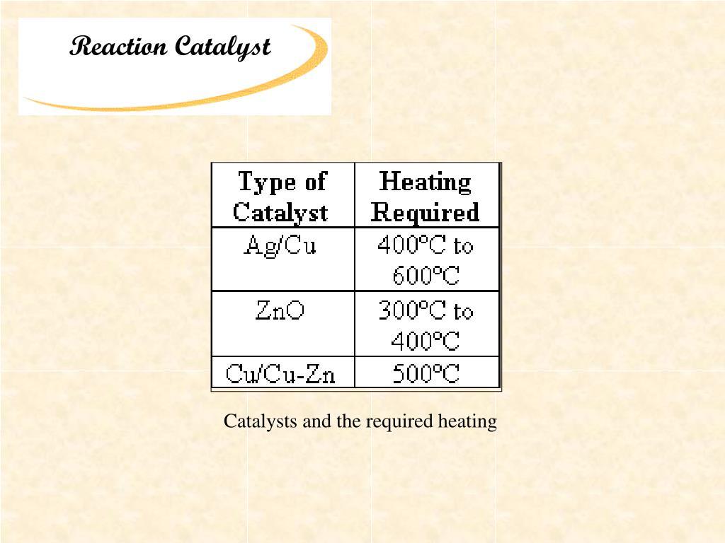 Reaction Catalyst