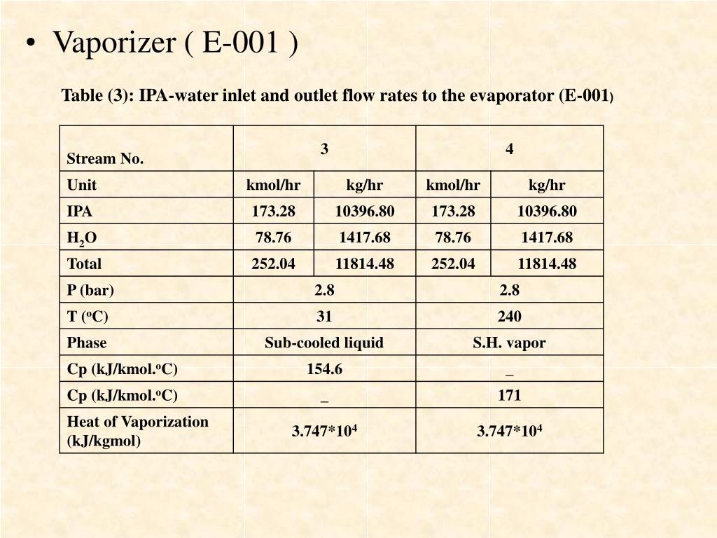 Vaporizer ( E-001 )