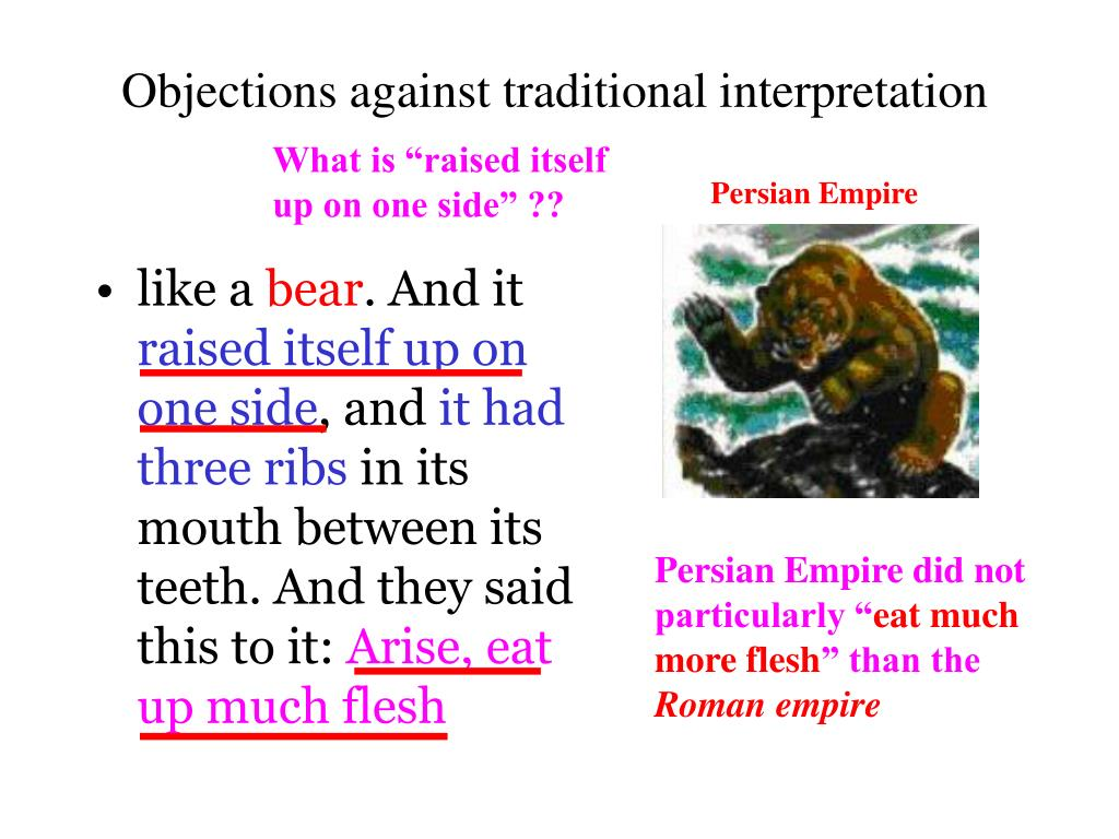 Objections against traditional interpretation