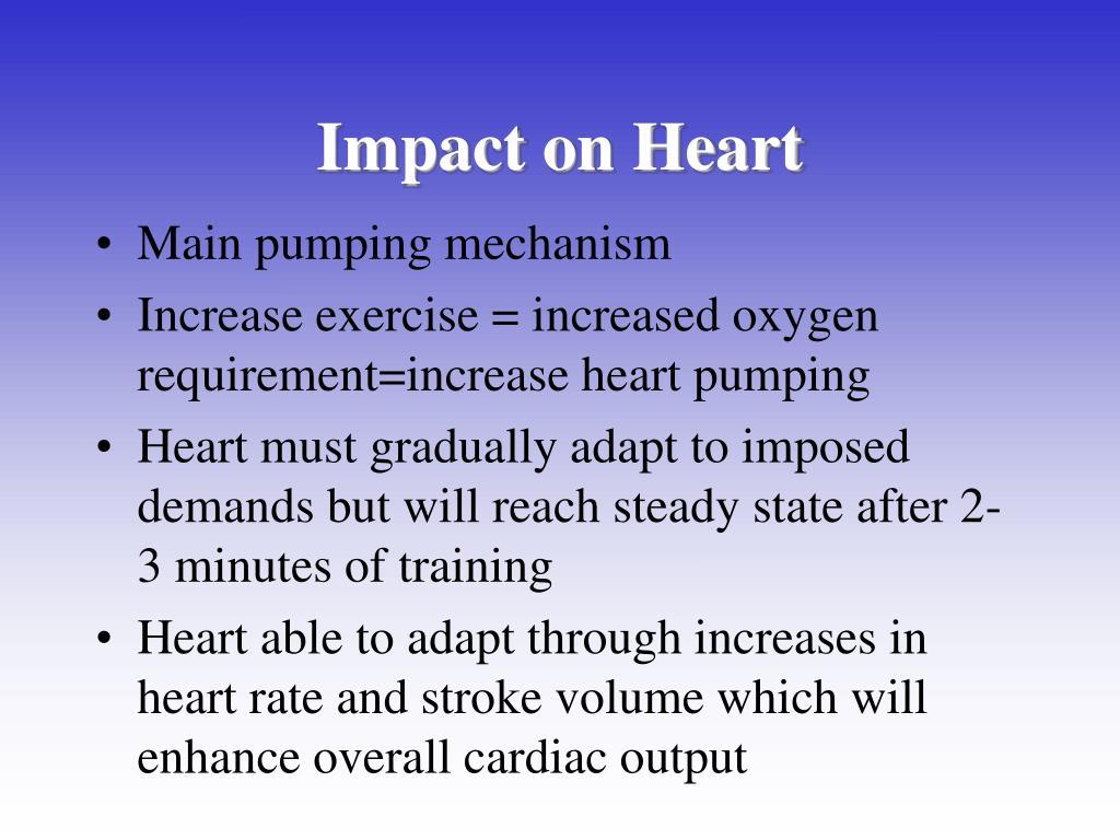 Impact on Heart