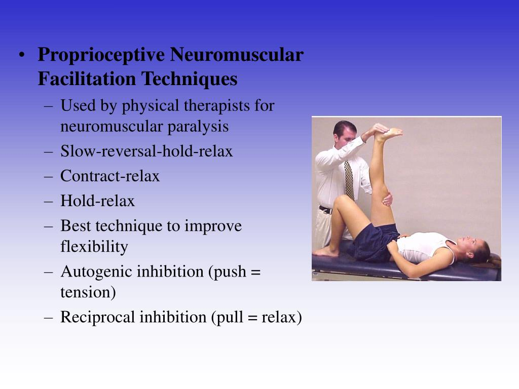Proprioceptive Neuromuscular Facilitation Techniques