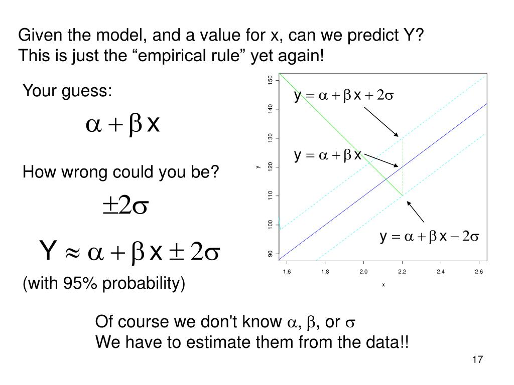 Given the model, and a value for x, can we predict Y?