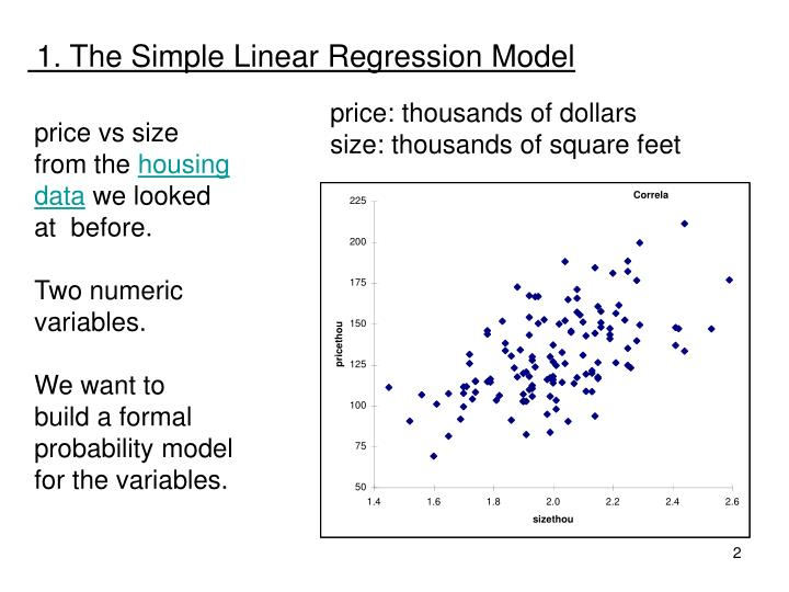 1. The Simple Linear Regression Model