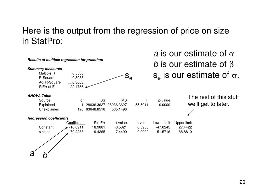 Here is the output from the regression of price on size