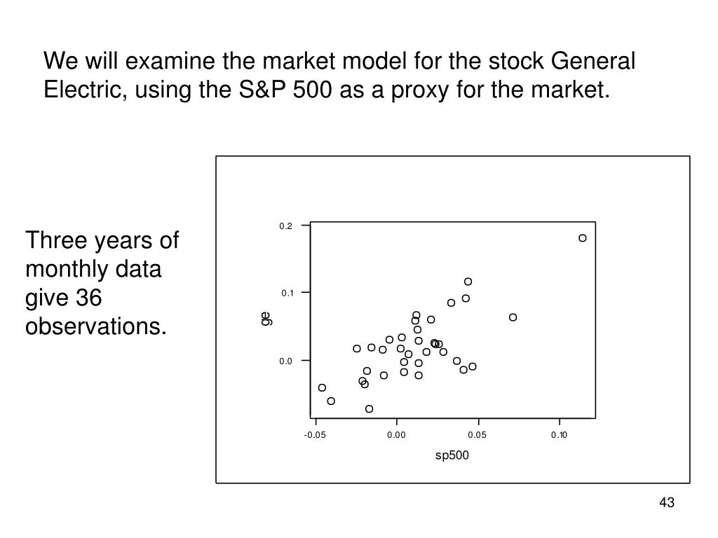 We will examine the market model for the stock General Electric, using the S&P 500 as a proxy for the market.