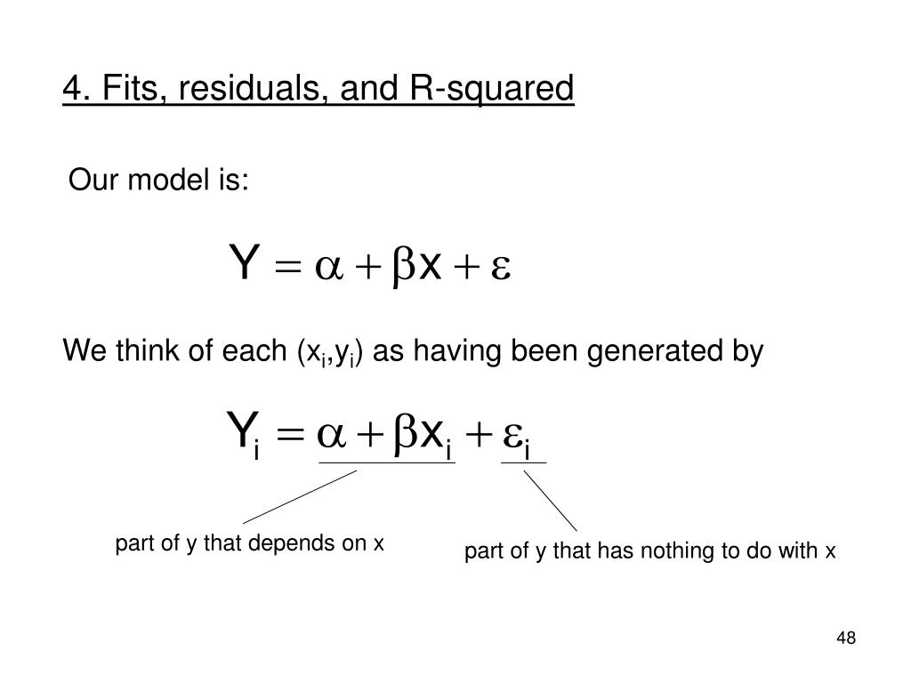 4. Fits, residuals, and R-squared