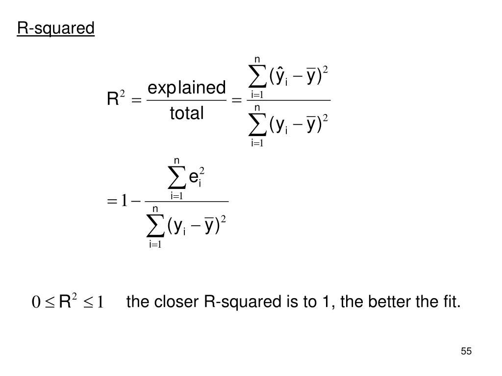 R-squared