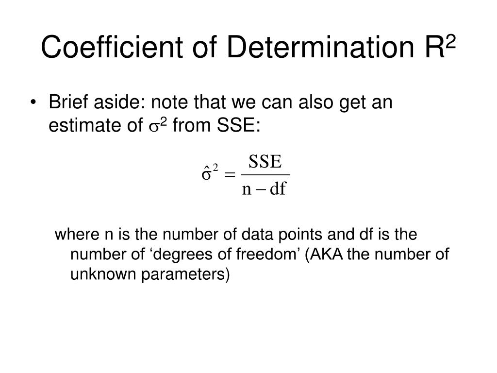 Coefficient of Determination R