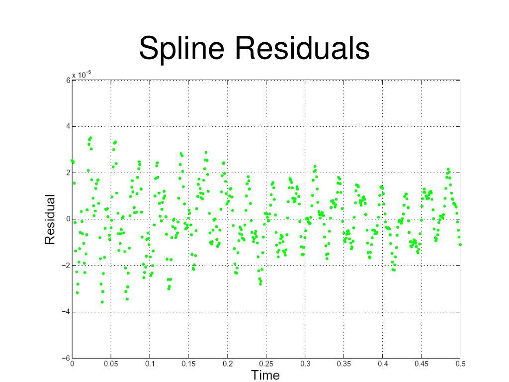 Spline Residuals