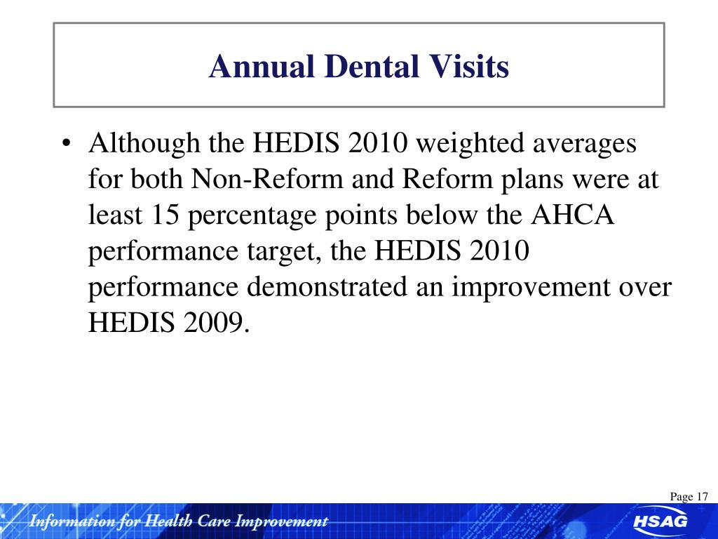 Annual Dental Visits