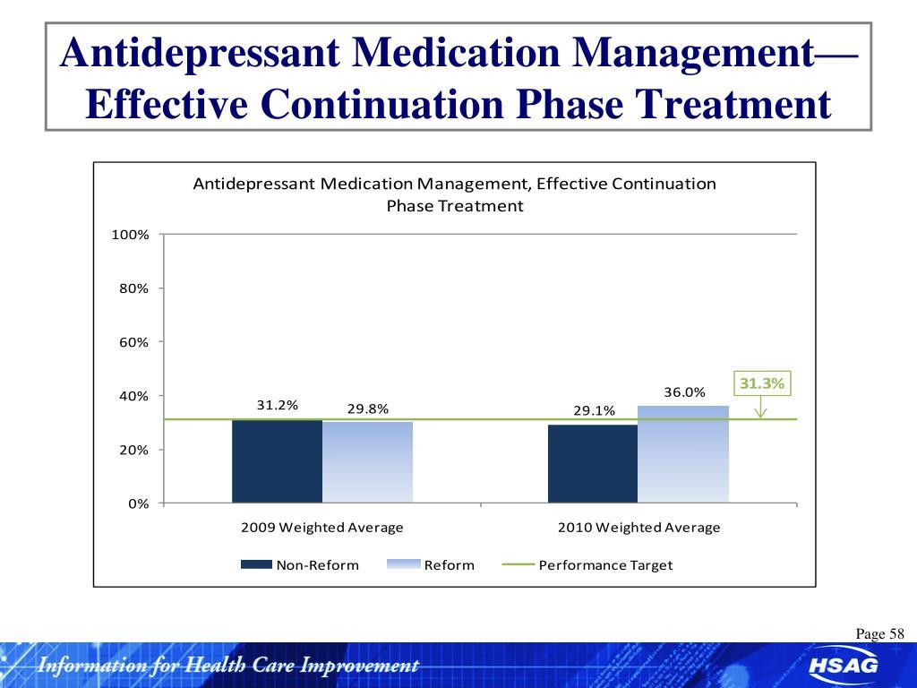 Antidepressant Medication Management—Effective Continuation Phase Treatment
