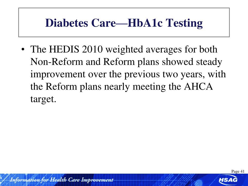 Diabetes Care—HbA1c Testing