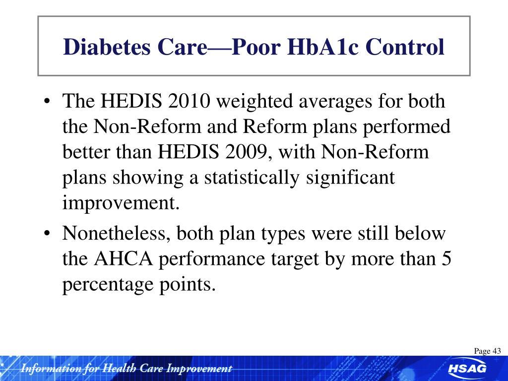 Diabetes Care—Poor HbA1c Control