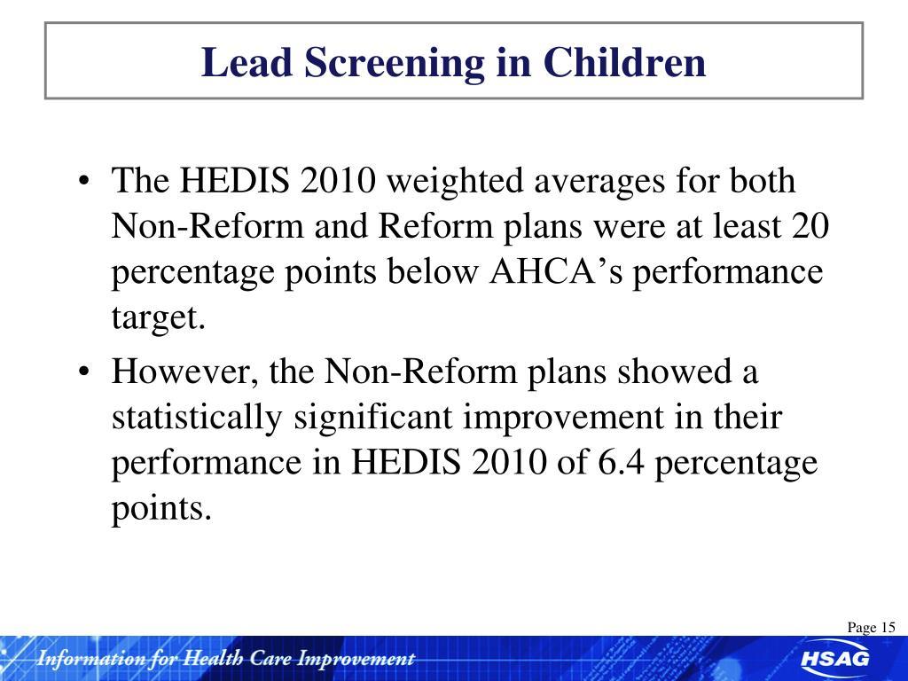 Lead Screening in Children