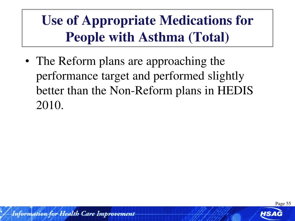 Use of Appropriate Medications for People with Asthma (Total)
