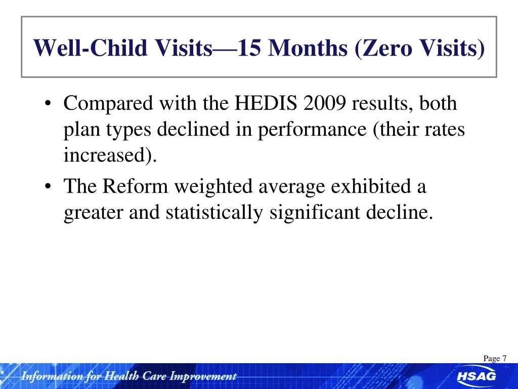 Well-Child Visits—15 Months (Zero Visits)