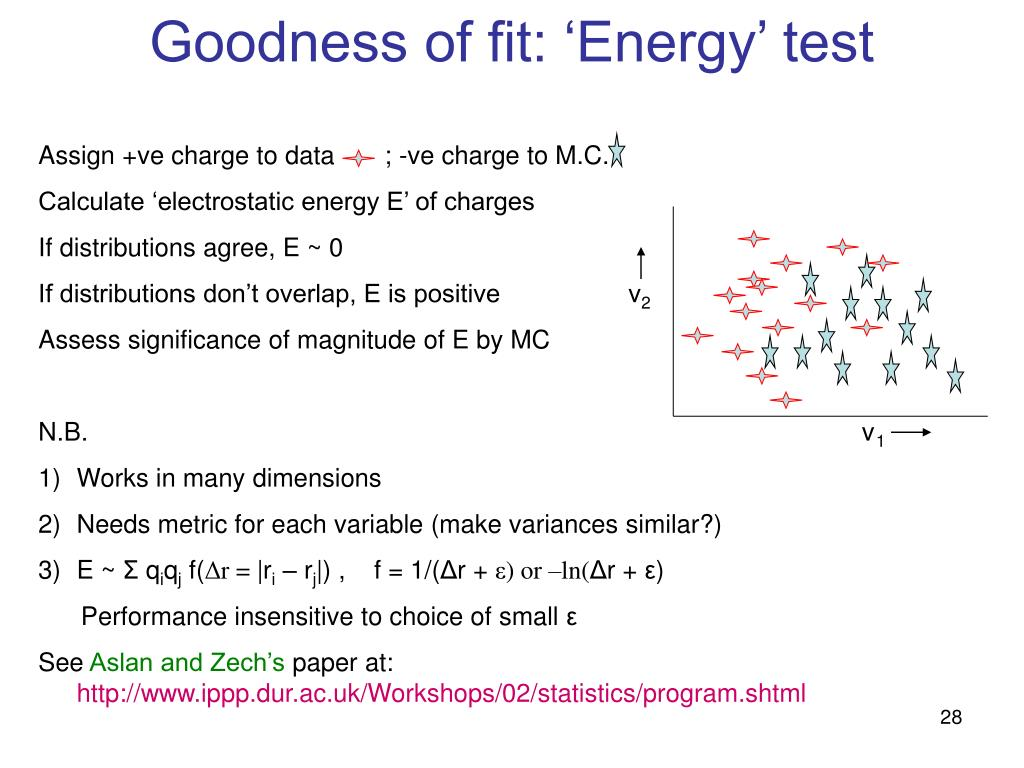 Goodness of fit: 'Energy' test