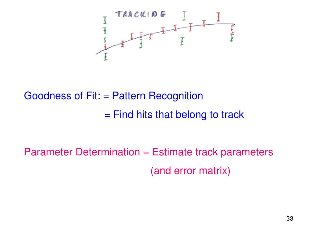 Goodness of Fit: = Pattern Recognition