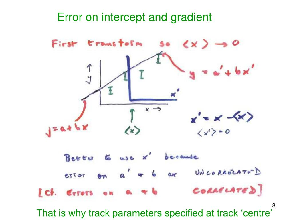 Error on intercept and gradient