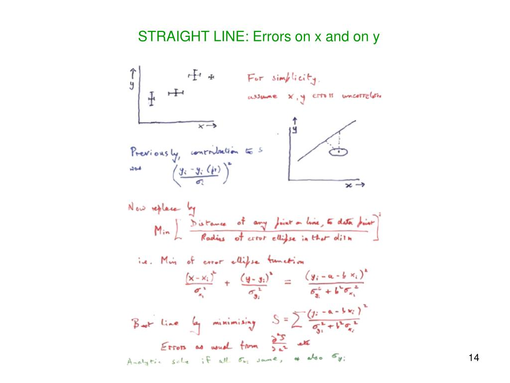 STRAIGHT LINE: Errors on x and on y
