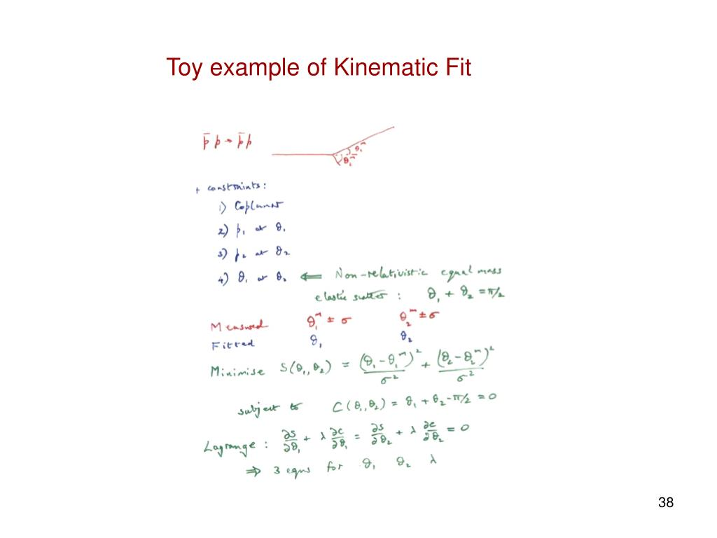 Toy example of Kinematic Fit