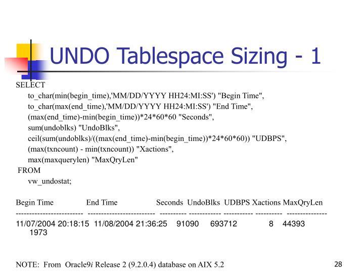 UNDO Tablespace Sizing - 1