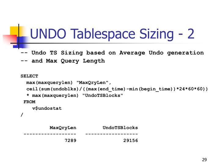 UNDO Tablespace Sizing - 2